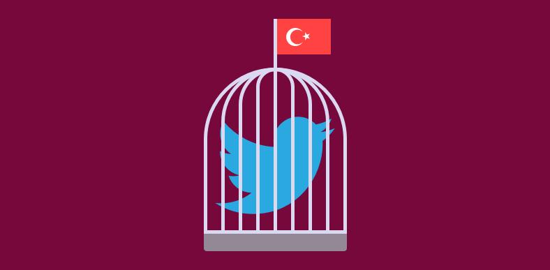 Twitter Blocked Turkey Access with VPN