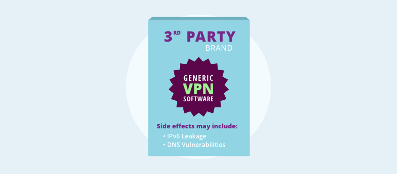 VPN Myths 3rd Party Data Sharing