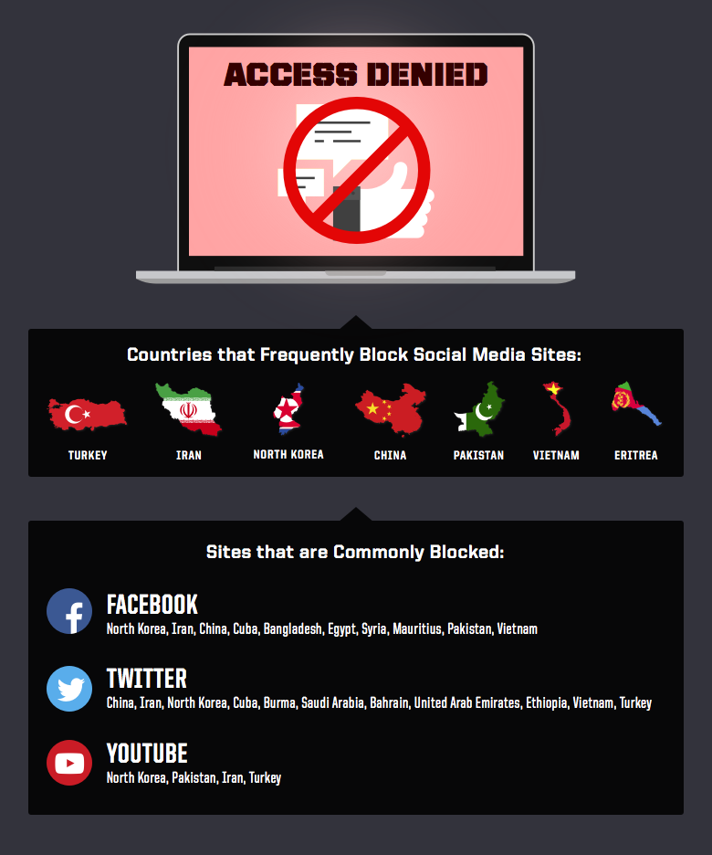 gf_blog_blocked_social