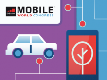 Tech Trends MWC