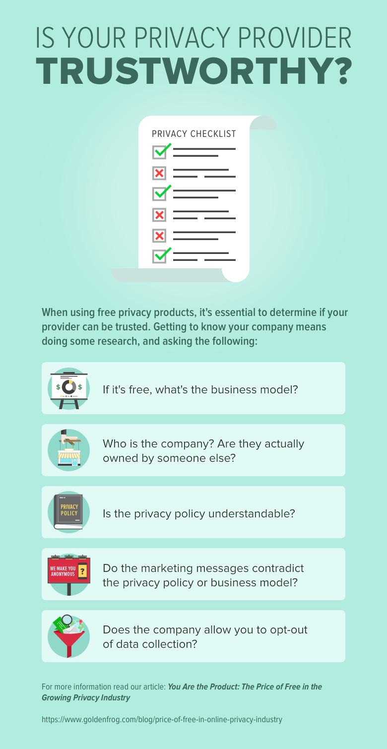 Privacy Provider Checklist