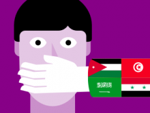 Internet Censorship in the Middle East